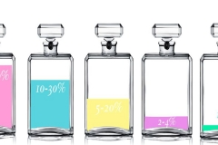 fragrance types